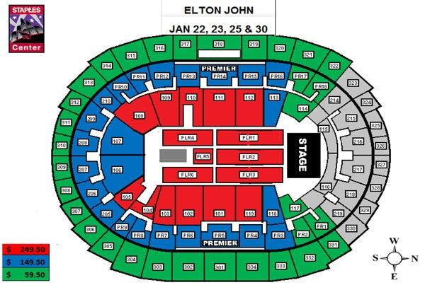 Elton john staples center